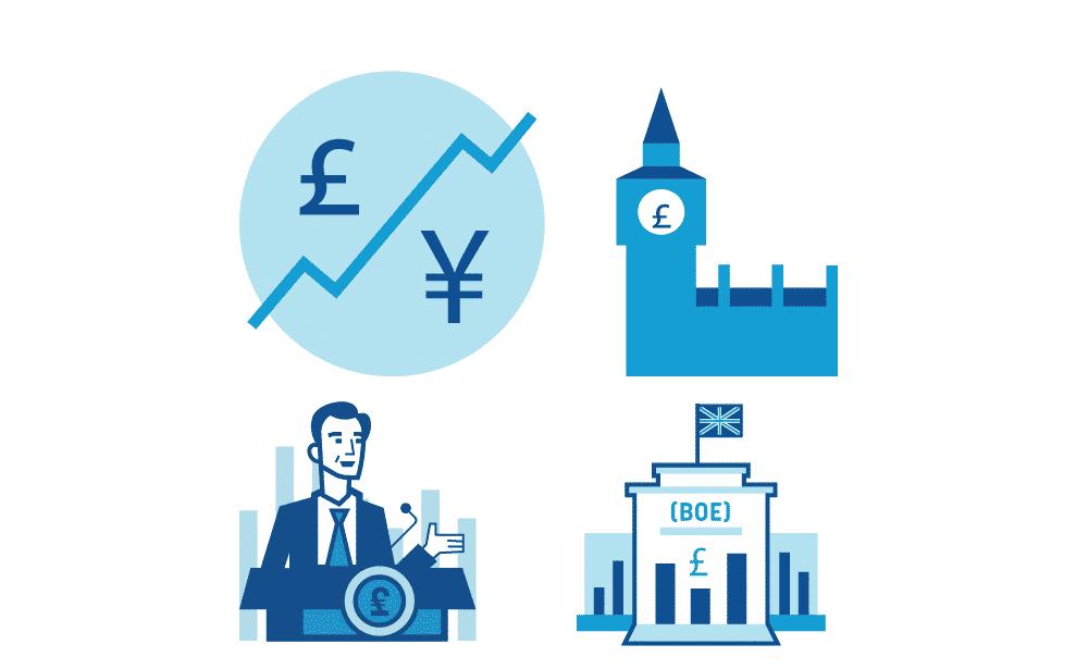 ポンド円での取引を改善する5つのコツ