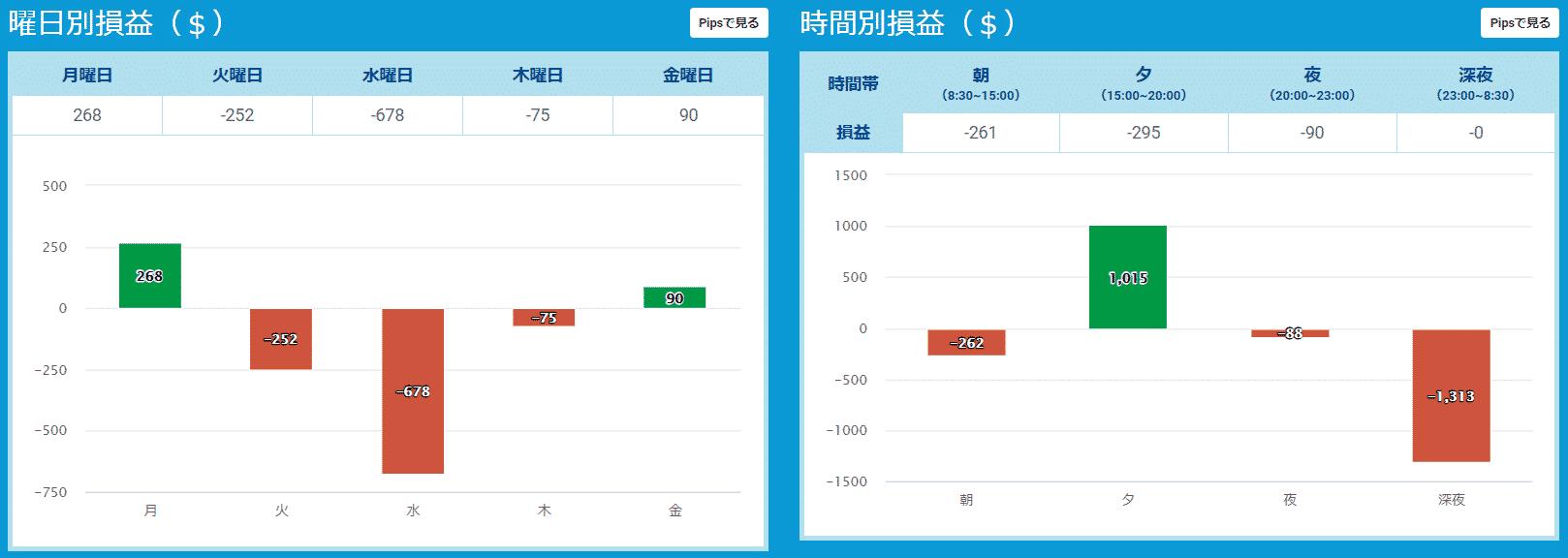プロップトレーダーチャートHasegawa2