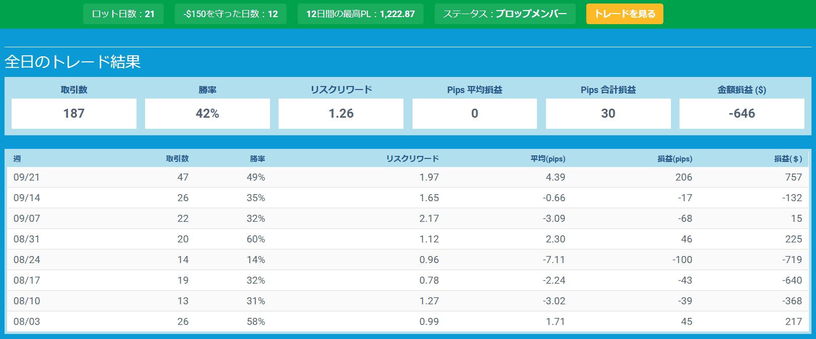 プロップトレーダーチャートHasegawa3