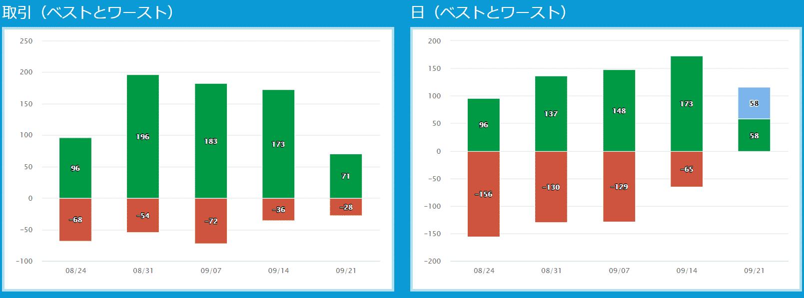 プロップトレーダーチャートYun2