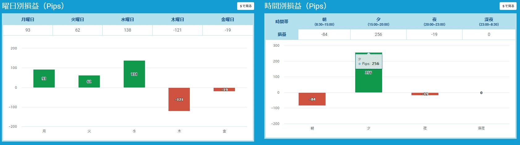 プロップトレーダーチャートMasahiro2