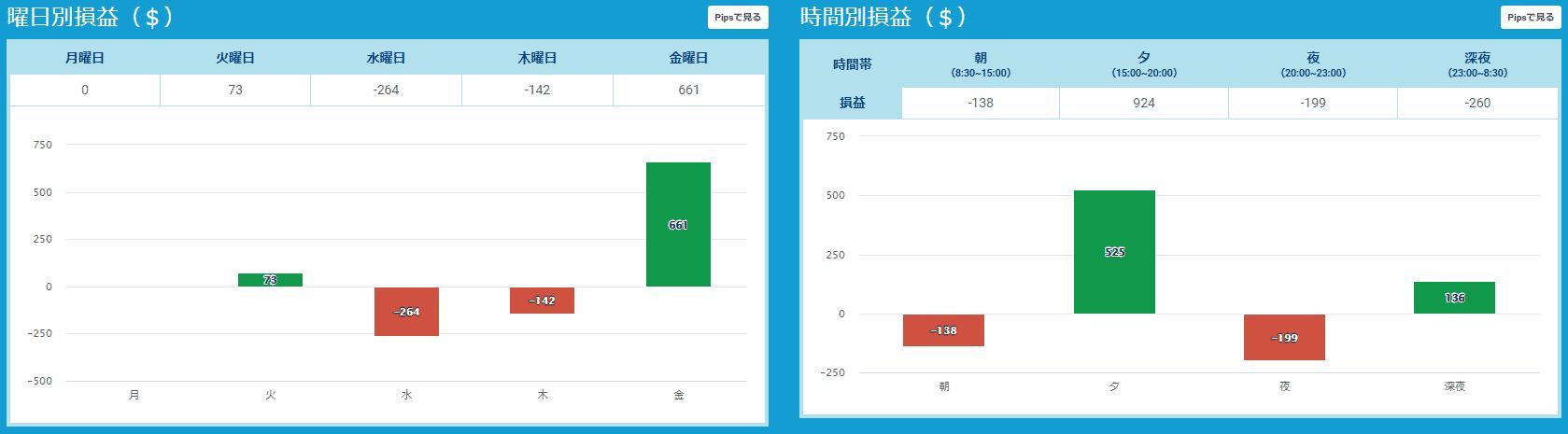 プロップトレーダーチャートMori2