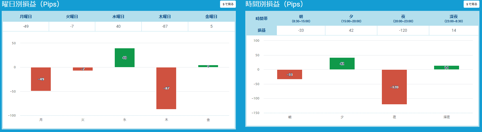 プロップトレーダーチャートYamada1