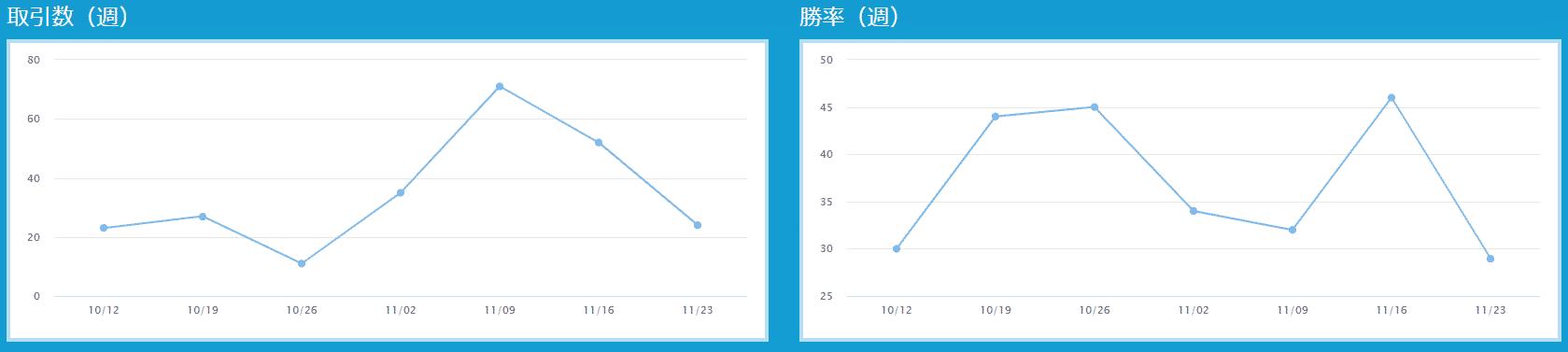 プロップトレーダーチャートYamada3