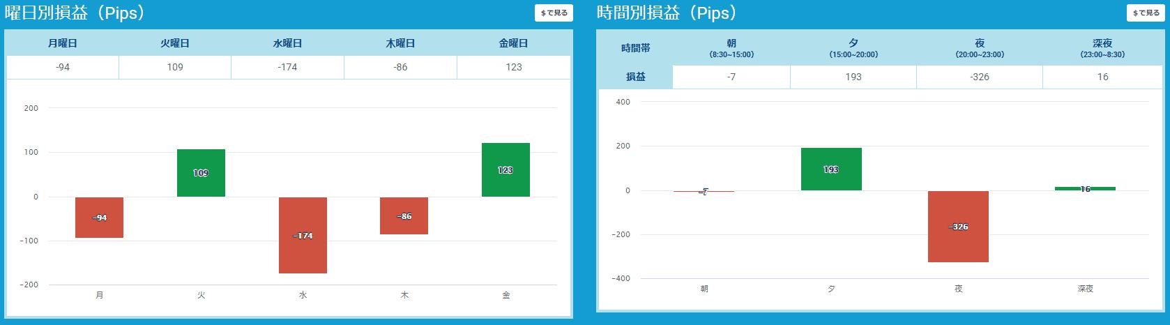 プロップトレーダーチャートYuko2