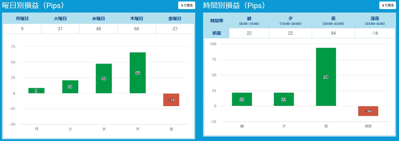 プロップトレーダーチャートHuko2