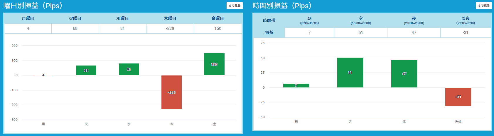 プロップトレーダーチャートSeki1