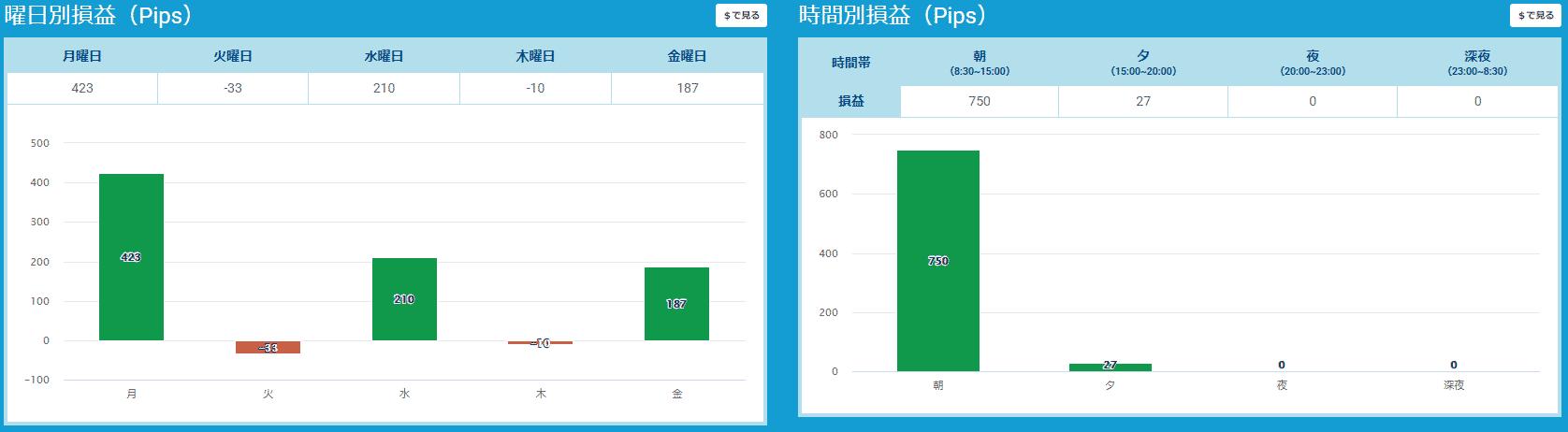 プロップトレーダーチャート202