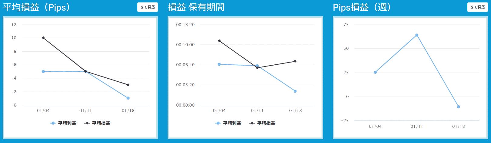 プロップトレーダーチャートTaka2