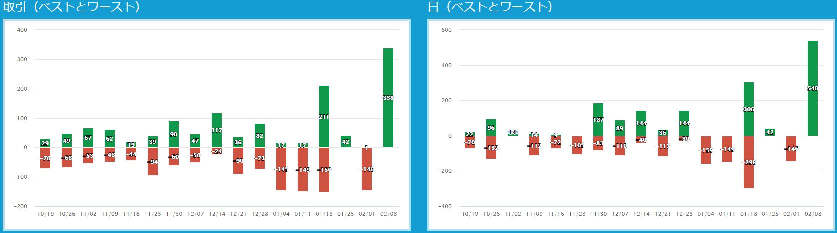 プロップトレーダーチャートmasayasu1