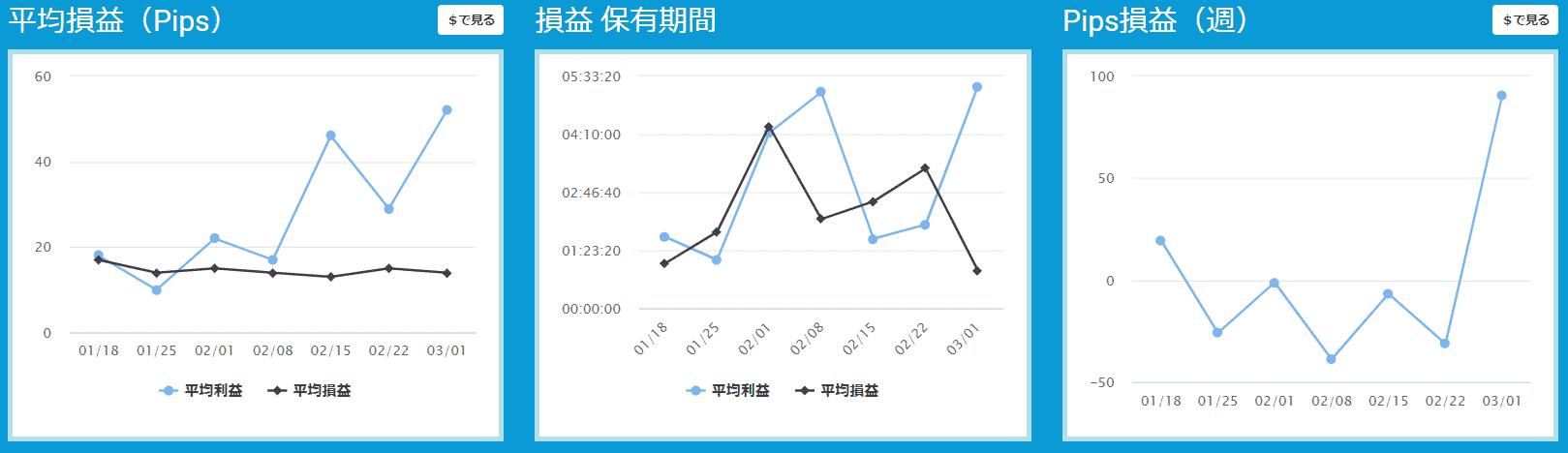 プロップトレーダーチャートNishi2