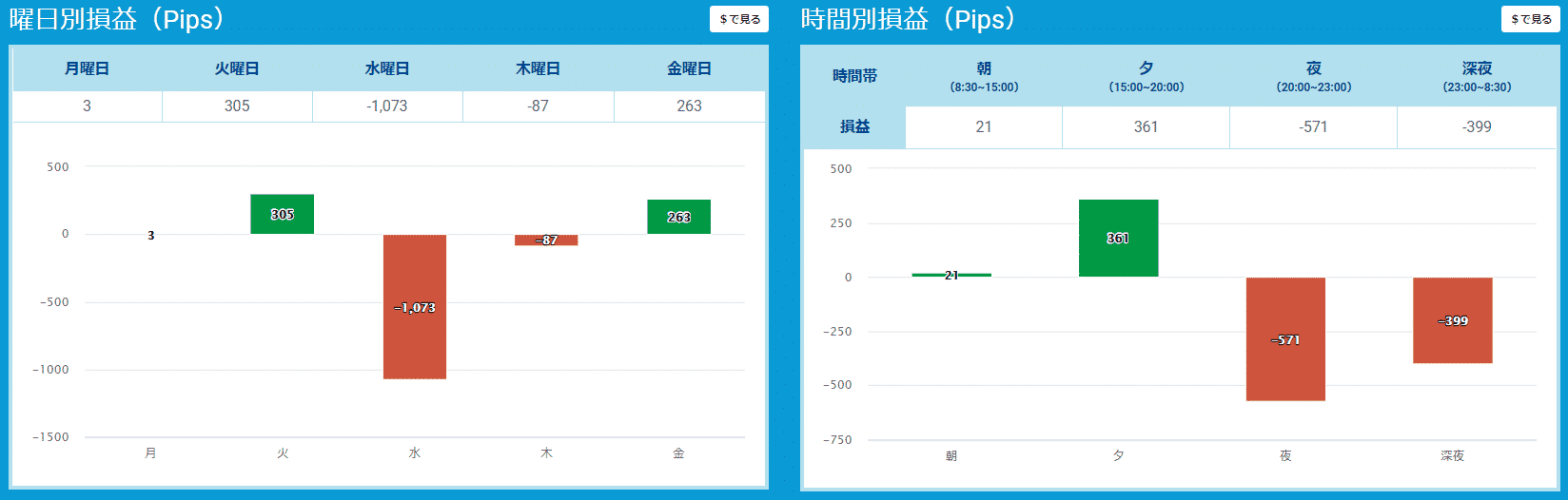 プロップトレーダーチャートTsutomu2