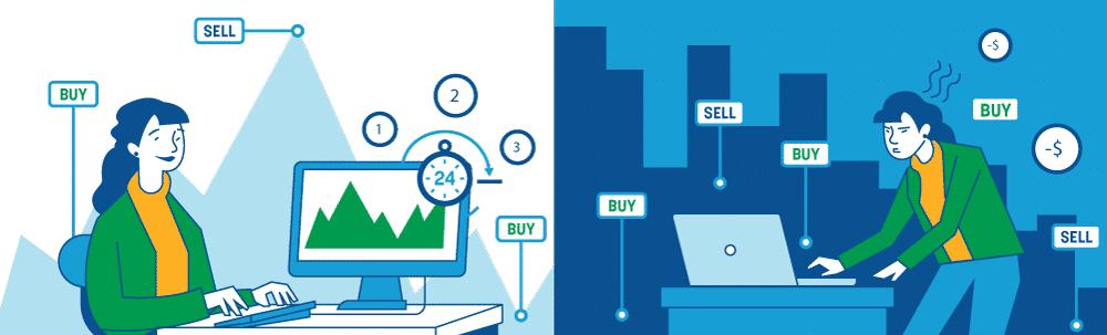 FXポジションの取り方:売り買い