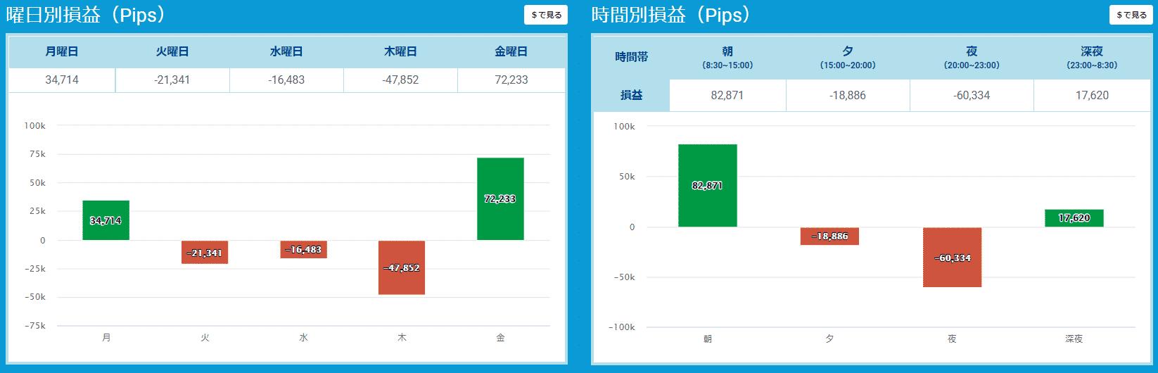 プロップトレーダーチャートIshi2