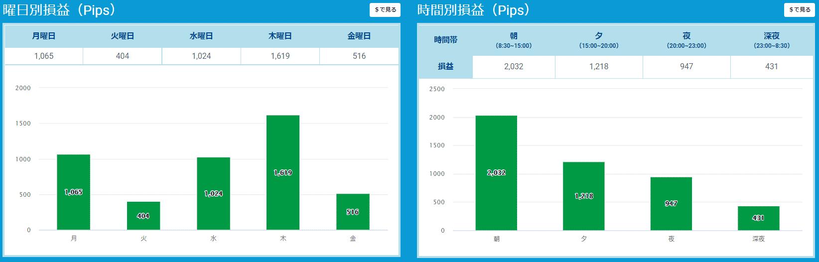 プロップトレーダーチャートKazu1