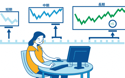 FXマーケットの過去検証の重要性