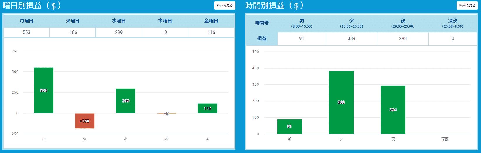 プロップトレーダーチャートKai1